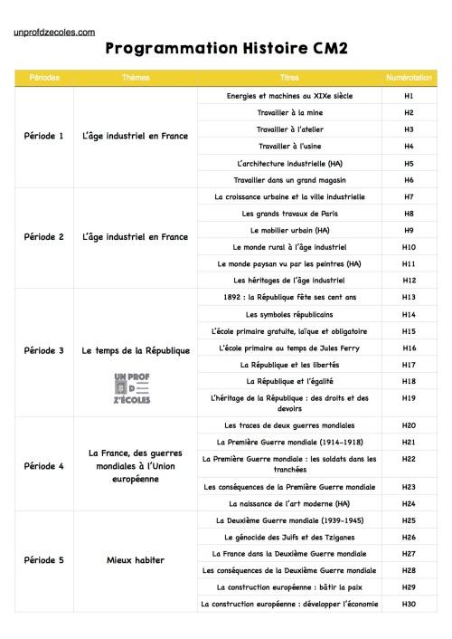 Programmation histoire CM2